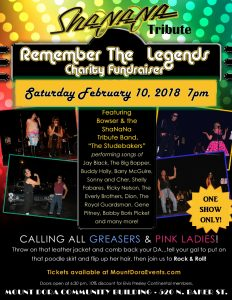 Remember Then Legends Concert @ Mount Dora Community Building Theater | Mount Dora | Florida | United States